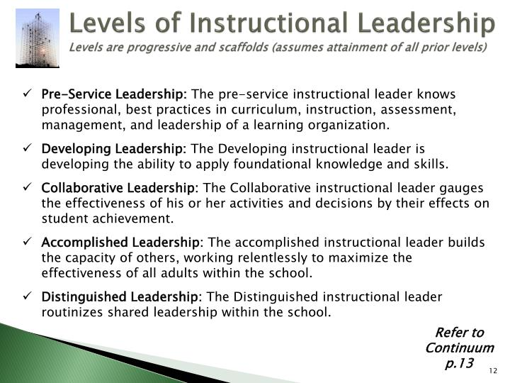 Levels of Instructional Leadership
