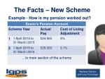 the facts new scheme11
