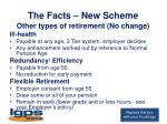 the facts new scheme15