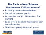 the facts new scheme4