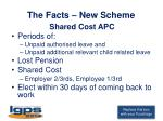 the facts new scheme8