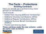 the facts protections6