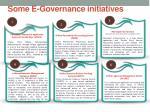 some e governance initiatives