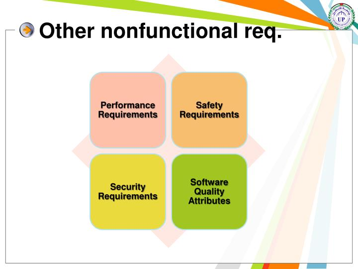 Other nonfunctional req.