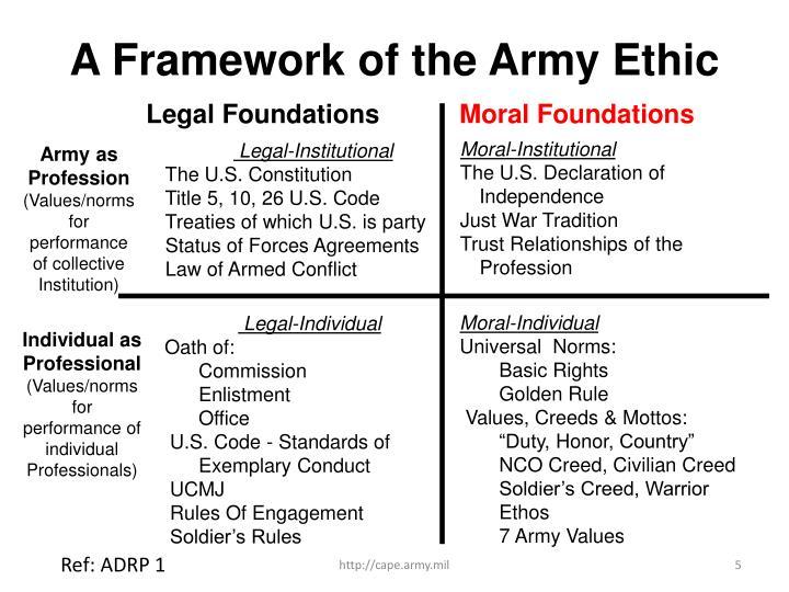 A Framework of the