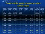 covert mobile speed cameras on urban arterial roads
