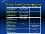 diversity of speed camera operations
