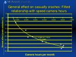 general effect on casualty crashes fitted relationship with speed camera hours