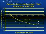 general effect on fatal crashes fitted relationship 1997 2006