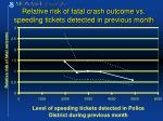 relative risk of fatal crash outcome vs speeding tickets detected in previous month