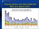 victorian drivers and riders killed with bac at or above 0 05