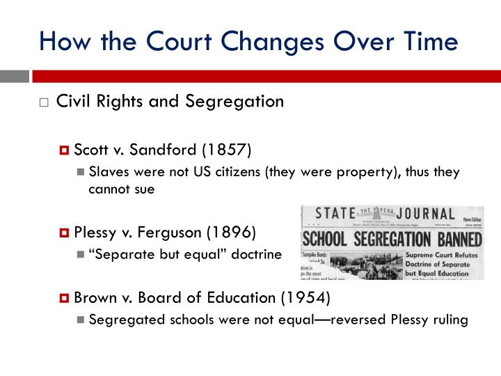 How the Court Changes Over Time