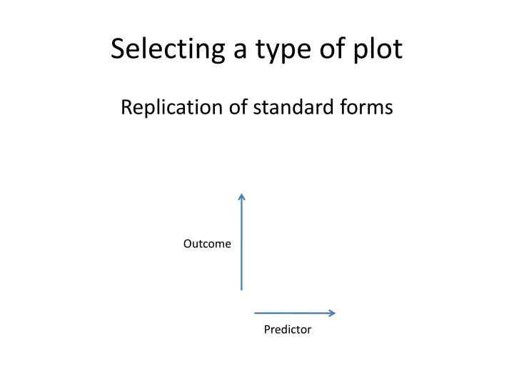Selecting a type of plot