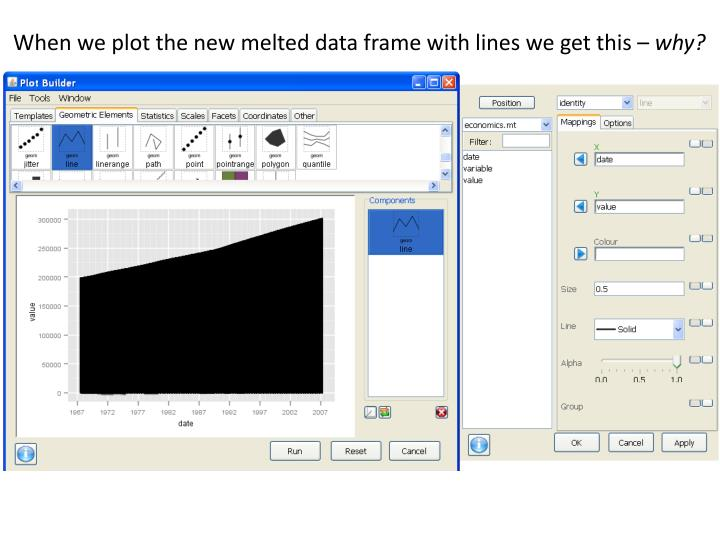 When we plot the new melted data frame with lines we get this –