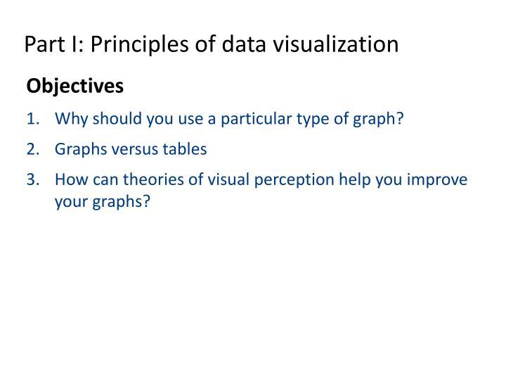 Part I: Principles of data visualization