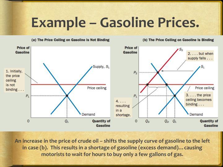 PPT - Market Disequilibrium PowerPoint Presentation - ID:1557244