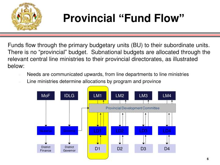 "Provincial ""Fund Flow"""