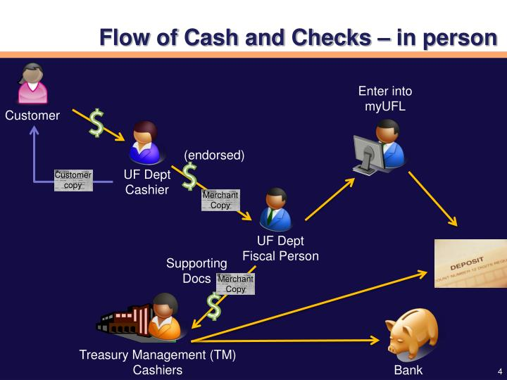Flow of Cash and Checks – in person