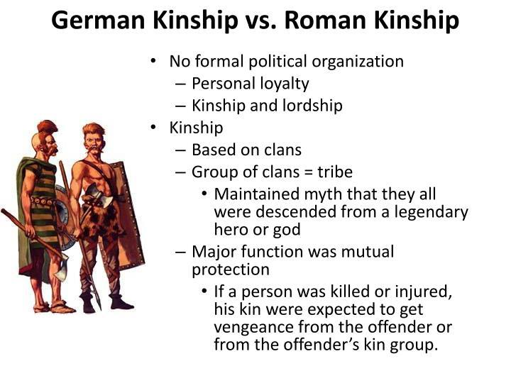 German Kinship vs. Roman Kinship