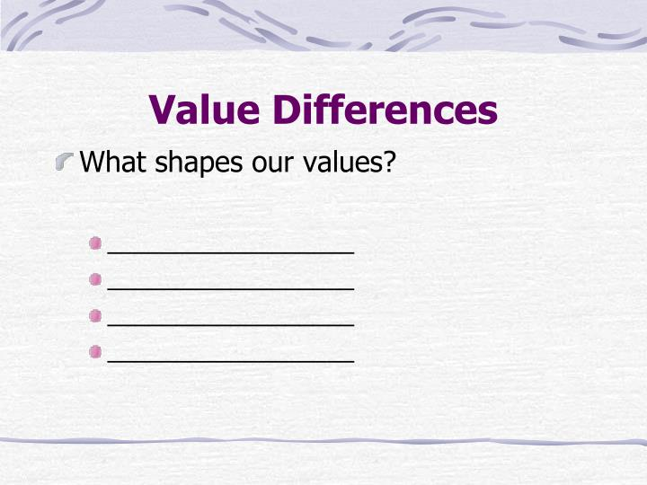 Value Differences