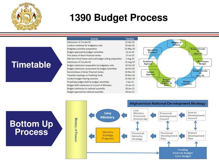 1390 Budget Process