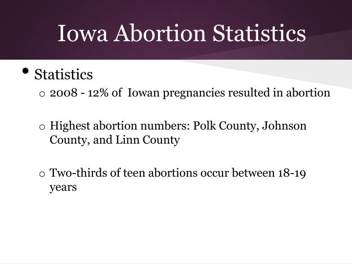 Iowa Abortion Statistics