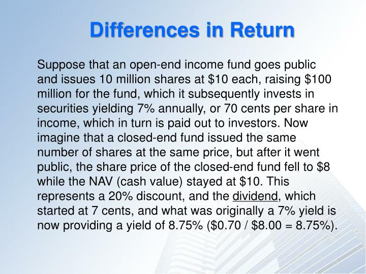 Differences in Return