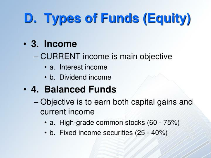 D.  Types of Funds (Equity)
