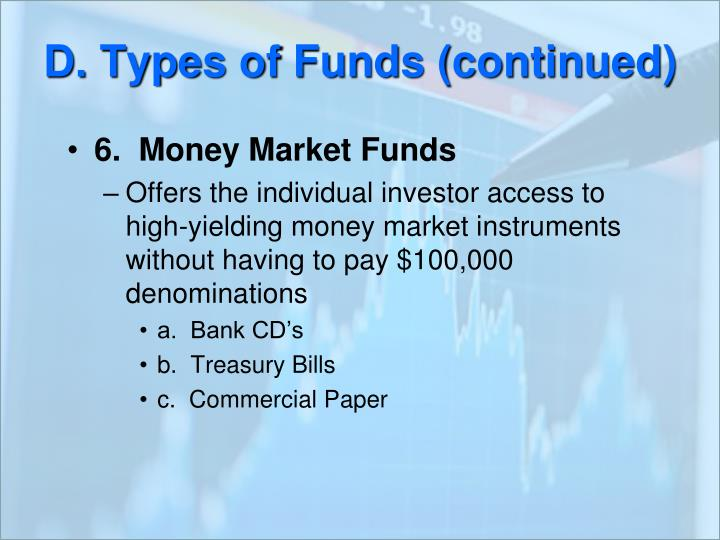 D. Types of Funds (continued)