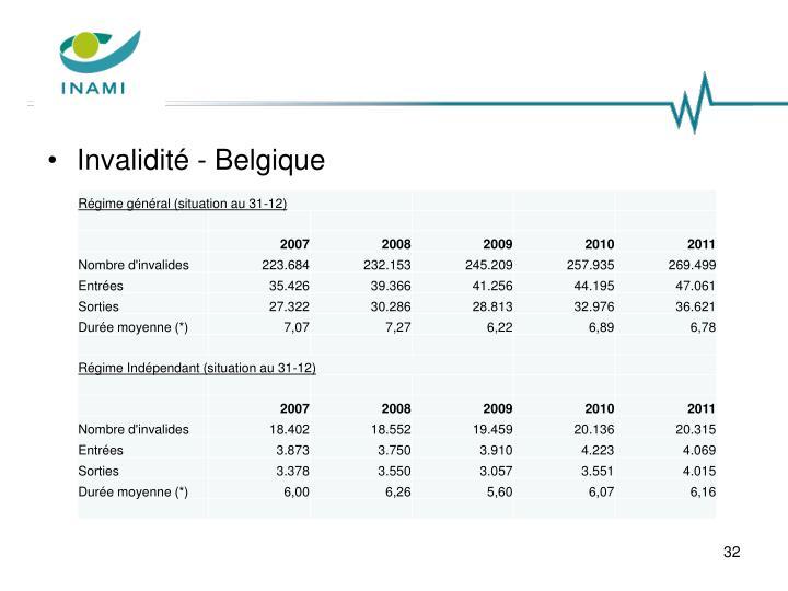 Invalidité - Belgique