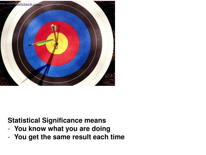 Statistical Significance means