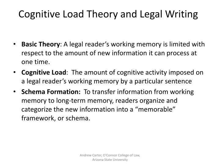 Cognitive Load Theory and Legal Writing