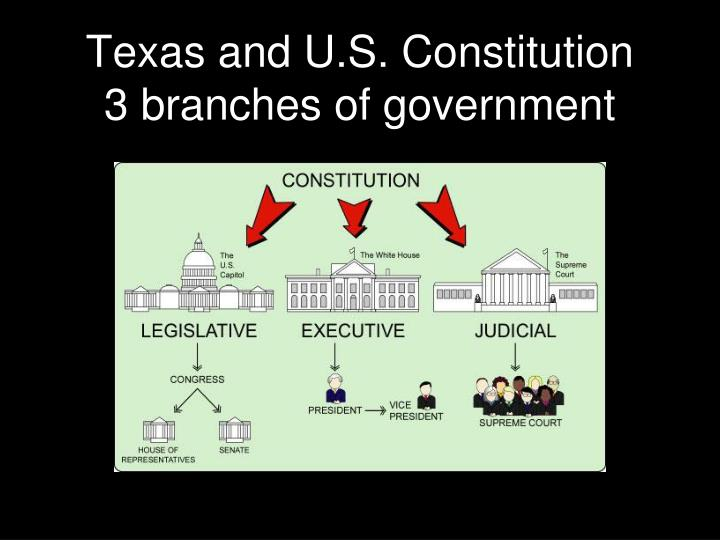 three branches of the u s federal That sets two theoretically equal branches of the government against one  the  federal government's power is split into three distinct parts - the.