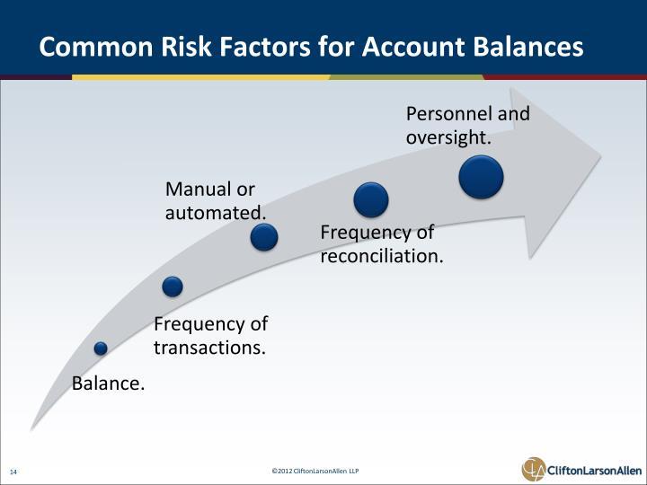 Common Risk Factors for Account Balances
