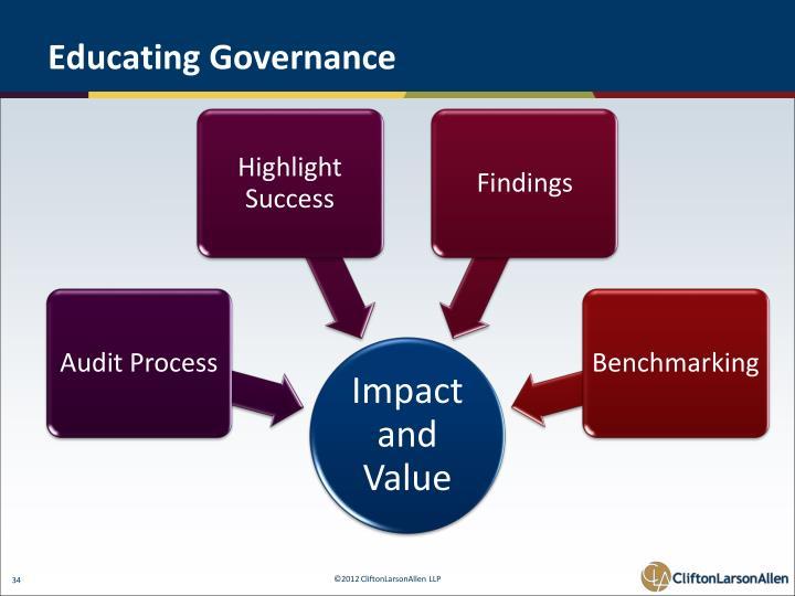 Educating Governance