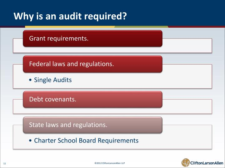 Why is an audit required?