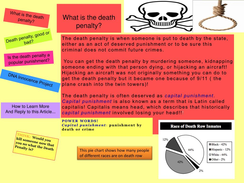 PPT - The Death Penalty PowerPoint Presentation - ID:1558791
