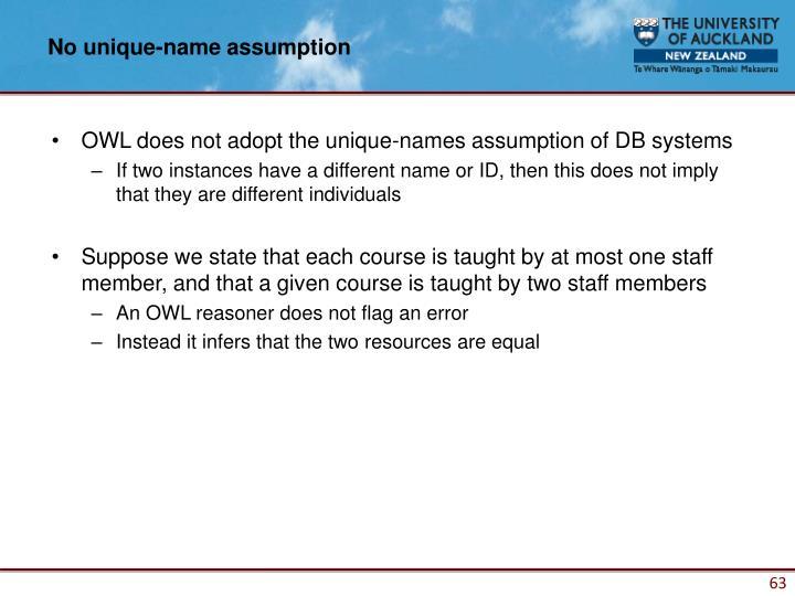 No unique-name assumption