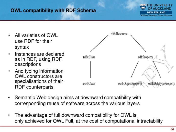 OWL compatibility with RDF Schema