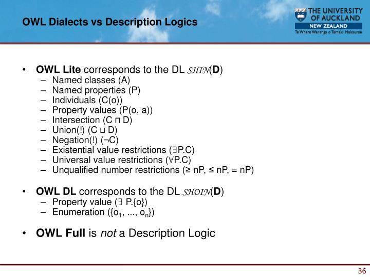 OWL Dialects vs Description Logics
