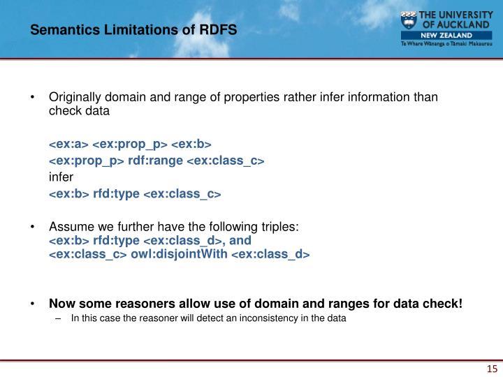 Semantics Limitations of RDFS