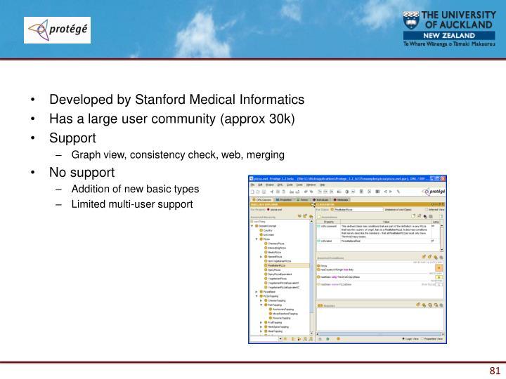 Developed by Stanford Medical Informatics