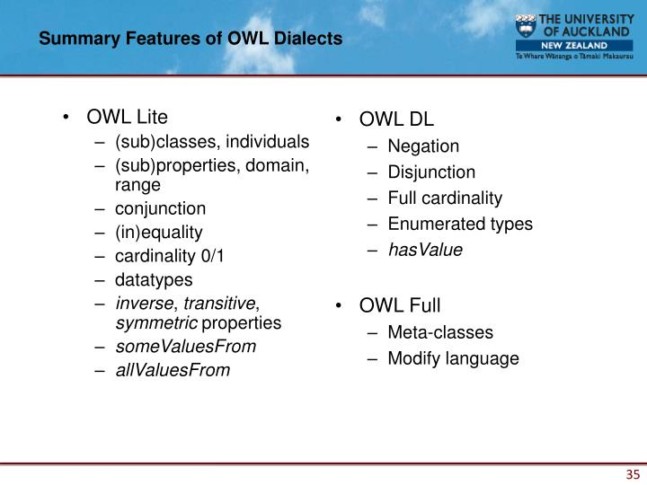 Summary Features of OWL Dialects