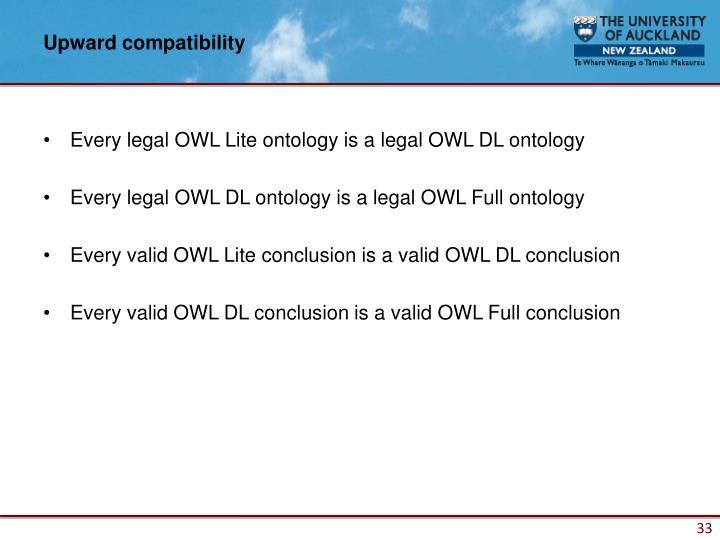 Upward compatibility