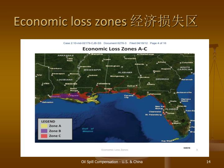 Economic loss zones