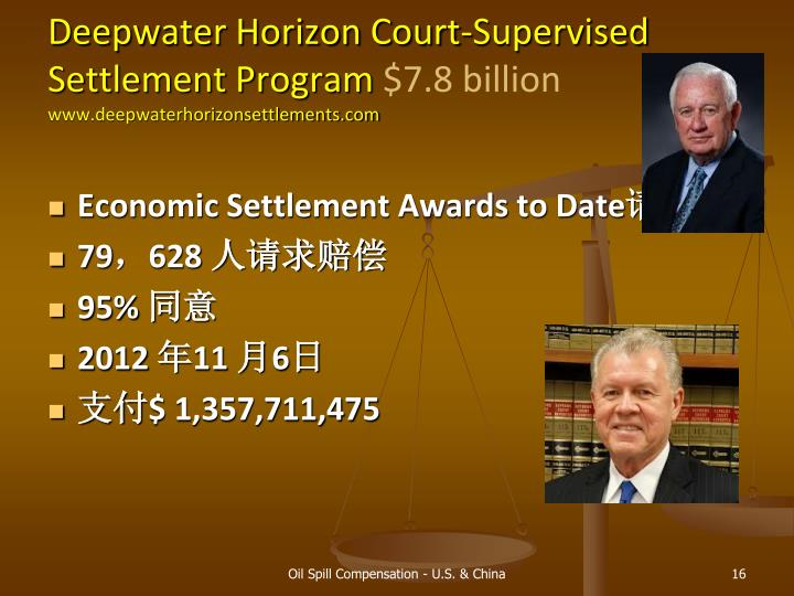 Deepwater Horizon Court-Supervised Settlement Program
