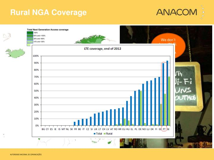 Rural NGA Coverage