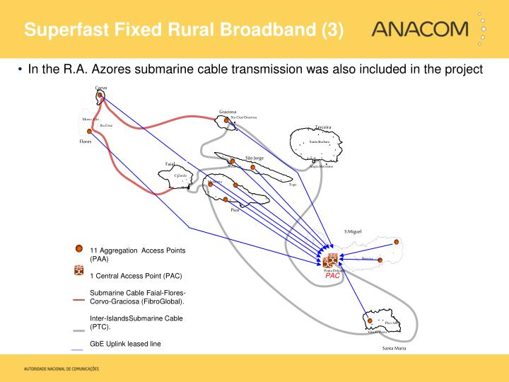 Superfast Fixed Rural Broadband (3)
