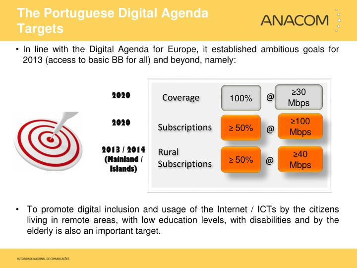 The Portuguese Digital Agenda Targets