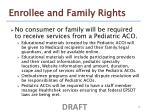enrollee and family rights